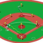 【ランナー三塁】サードゴロ(中間守備)の処理と各ポジションのカバーリング動作