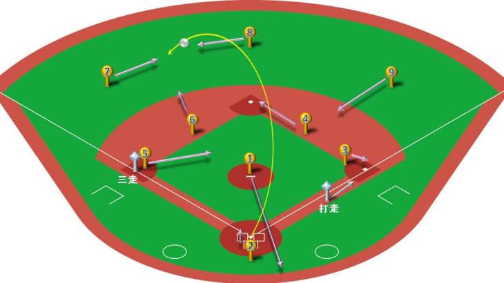 【ランナー三塁】センターフライ(左中間)の処理と各ポジションのカバーリング動作