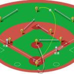 【ランナー三塁】センターフライ(正面)の処理と各ポジションのカバーリング動作