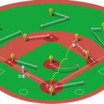 【ランナー三塁】セカンドゴロ(中間守備)の処理と各ポジションのカバーリング動作
