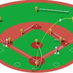 【ランナー三塁】ライトフライ(正面)の処理と各ポジションのカバーリング動作