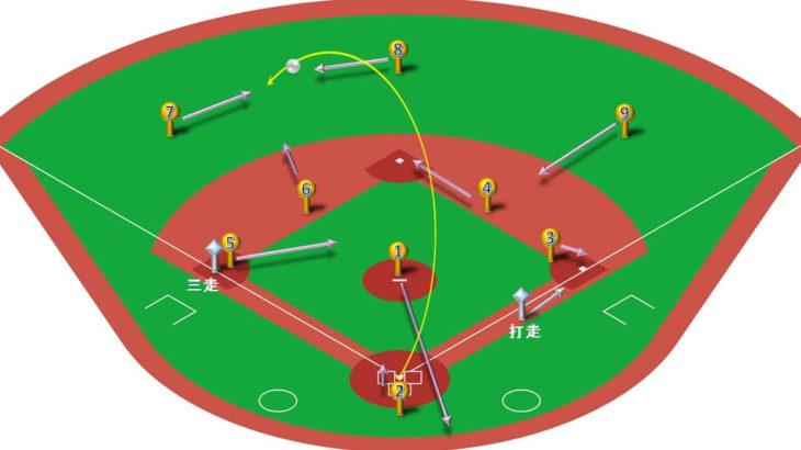 【ランナー三塁】レフトフライ(左中間)の処理と各ポジションのカバーリング動作