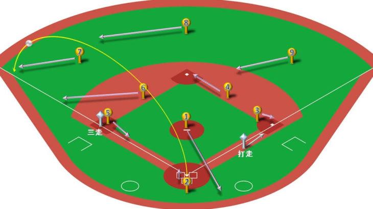 【ランナー三塁】レフトフライ(レフト線)の処理と各ポジションのカバーリング動作