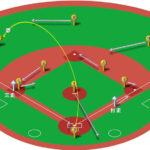 【ランナー三塁】レフトフライ(正面)の処理と各ポジションのカバーリング動作