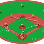 【ランナー三塁】ピッチャーゴロ(中間守備)の処理と各ポジションのカバーリング動作