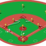【ランナー三塁】ピッチャーゴロ(前進守備)の処理と各ポジションのカバーリング動作