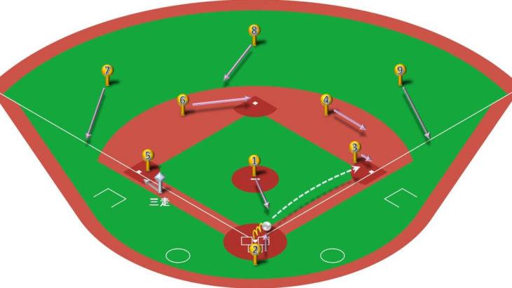 【ランナー三塁】キャッチャーゴロ(中間守備)の処理と各ポジションのカバーリング動作