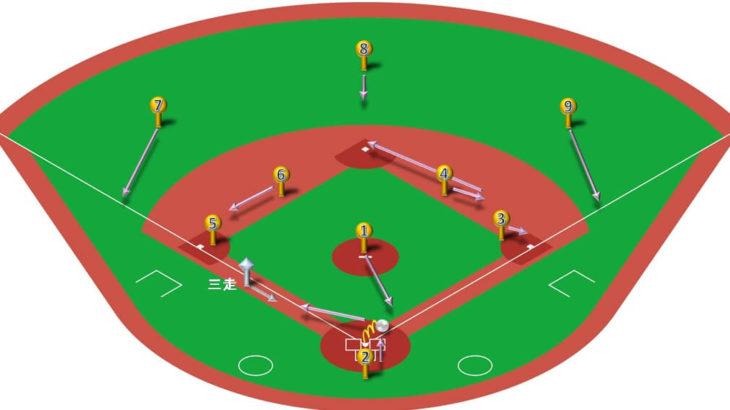 【ランナー三塁】キャッチャーゴロ(前進守備)の処理と各ポジションのカバーリング動作