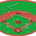 【ランナー三塁】ショートゴロ(中間守備)の処理と各ポジションのカバーリング動作
