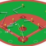 【ランナー三塁】ショートゴロ(前進守備)の処理と各ポジションのカバーリング動作