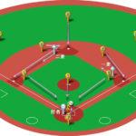 【ランナー1,2塁】バントシフト(ファースト&サード)と各ポジションのカバーリング動作