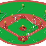 【ランナー1,2塁】ファーストゴロの処理と各ポジションのカバーリング動作