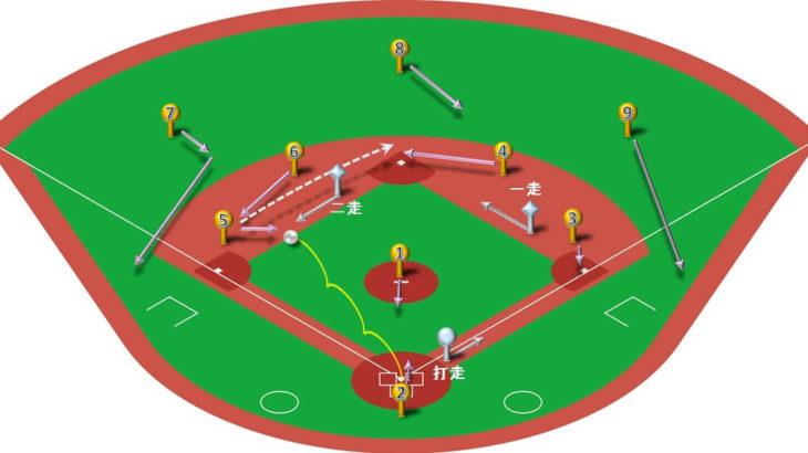 【ランナー1,2塁】サード(三遊間の打球)ゴロの処理と各ポジションのカバーリング動作