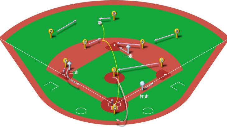 【ランナー1,2塁】センター前ヒット(レフト寄り)の処理と各ポジションのカバーリング動作