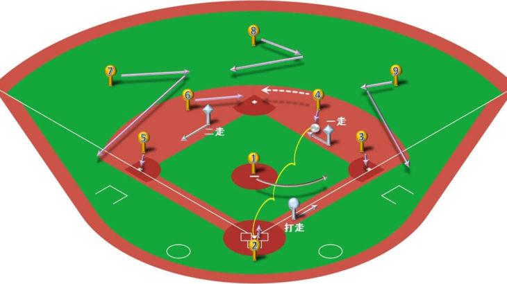 【ランナー1,2塁】セカンドゴロの処理と各ポジションのカバーリング動作