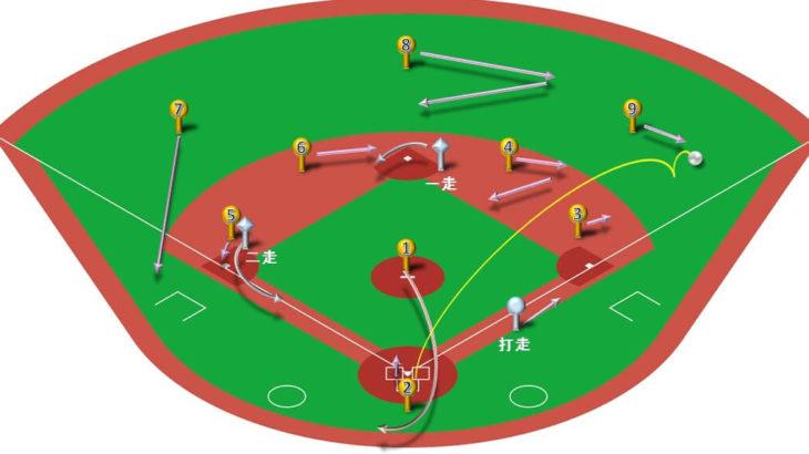 【ランナー1,2塁】ライト前ヒット(ライト線)の処理と各ポジションのカバーリング動作