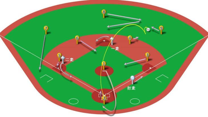 【ランナー1,2塁】ライト前ヒット(センター寄り・三塁送球)の処理と各ポジションのカバーリング動作