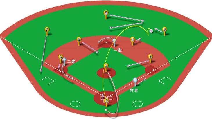 【ランナー1,2塁】ライト前ヒット(センター寄り・本塁送球)の処理と各ポジションのカバーリング動作