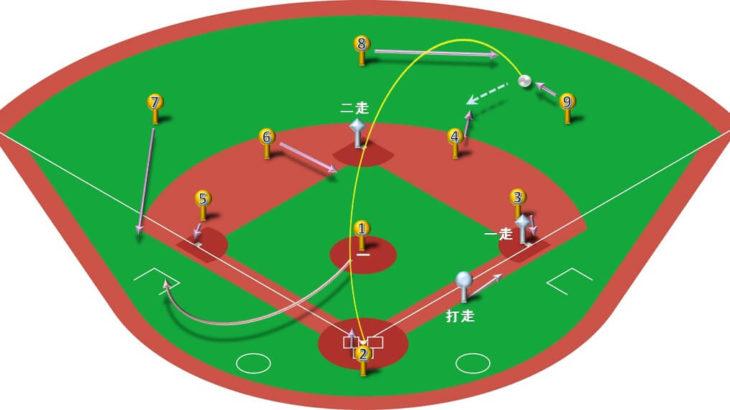 【ランナー1,2塁】ライトフライの処理と各ポジションのカバーリング動作