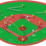 【ランナー1,2塁】レフト前ヒット(正面)の処理と各ポジションのカバーリング動作
