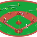【ランナー1,2塁】レフト前ヒット(センター寄り)の処理と各ポジションのカバーリング動作