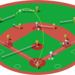 【ランナー1,2塁】レフトフライの処理と各ポジションのカバーリング動作