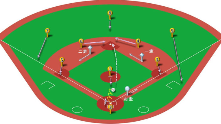【ランナー1,2塁】ピッチャーゴロの処理と各ポジションのカバーリング動作