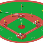 【ランナー1,2塁】ピッチャーの牽制球と各ポジションのカバーリング動作
