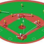 【ランナー1,2塁】キャッチャーの牽制球と各ポジションのカバーリング動作