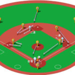 【ランナー1,2塁】送りバント(通常シフト)の打球処理と各ポジションのカバーリング動作
