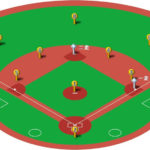 【守備フォーメーション】ランナー1,2塁の26パターン!打球処理とカバーリングまとめ