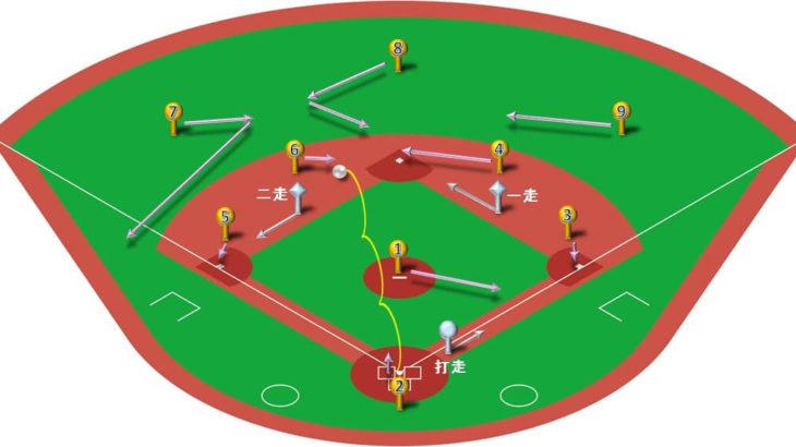 【ランナー1,2塁】ショートゴロの処理と各ポジションのカバーリング動作