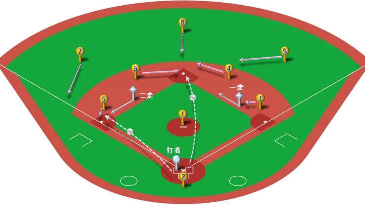 【ランナー1,2塁】ダブルスチールのベースカバーと各ポジションのカバーリング動作