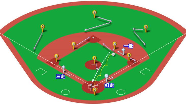 【ランナー1,3塁】セカンドゴロ(前進守備)の処理と各ポジションのカバーリング動作