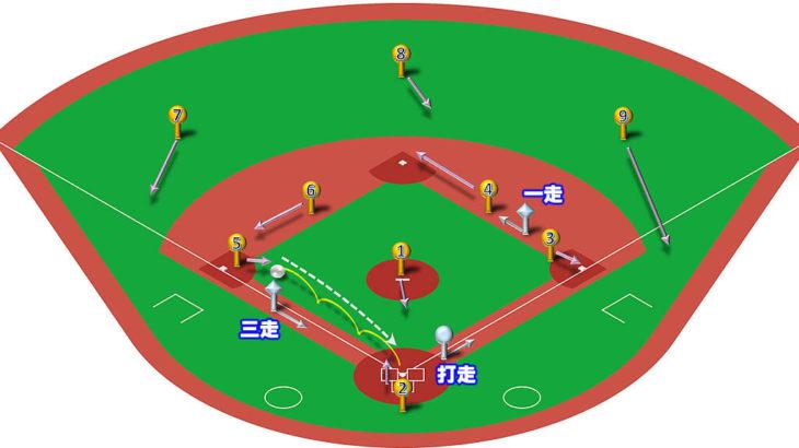 【ランナー1,3塁】サードゴロ(前進守備)の処理と各ポジションのカバーリング動作
