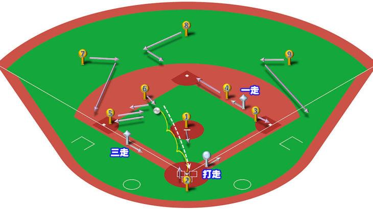 【ランナー1,3塁】ショートゴロ(前進守備)の処理と各ポジションのカバーリング動作