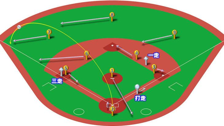 【ランナー1,3塁】レフトフライ(レフト線)の処理と各ポジションのカバーリング動作