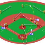 【ランナー1,3塁】センターフライ(正面)の処理と各ポジションのカバーリング動作