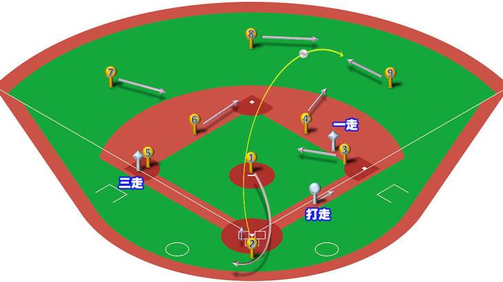 【ランナー1,3塁】ライトフライ(右中間)の処理と各ポジションのカバーリング動作