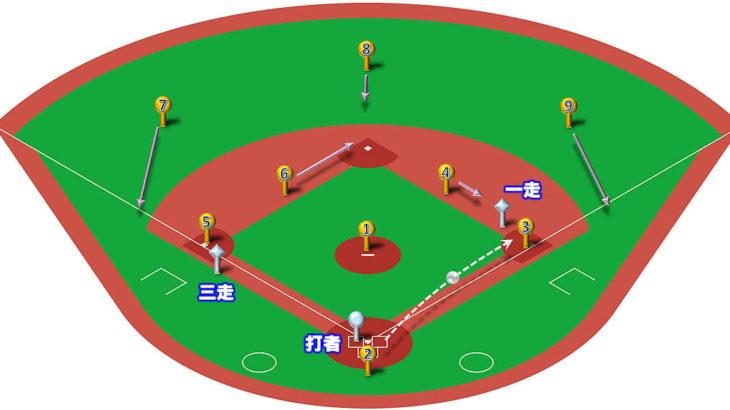 【ランナー1,3塁】キャッチャーの一塁牽制球と各ポジションのカバーリング動作