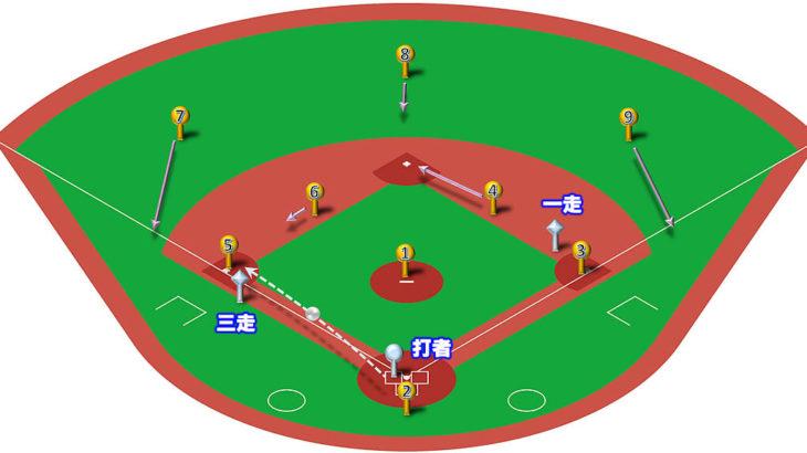 【ランナー1,3塁】キャッチャーの三塁牽制球と各ポジションのカバーリング動作