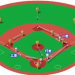【ランナー1,3塁】キャッチャーゴロ(前進守備)の処理と各ポジションのカバーリング動作