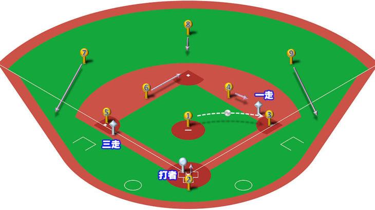 【ランナー1,3塁】ピッチャーの一塁牽制球と各ポジションのカバーリング動作