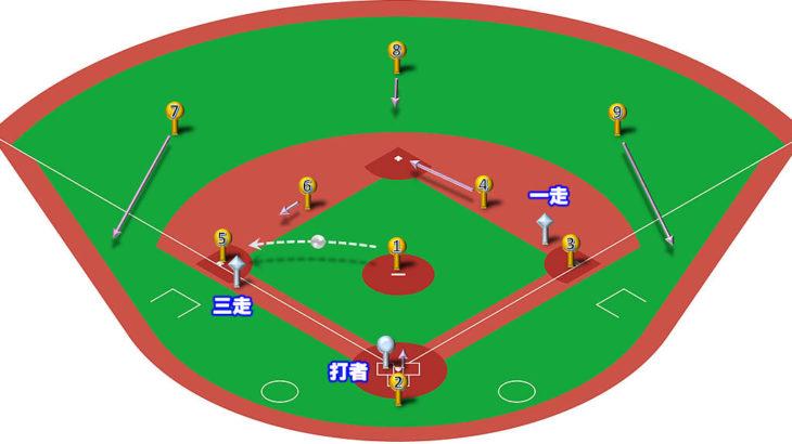 【ランナー1,3塁】ピッチャーの三塁牽制球と各ポジションのカバーリング動作