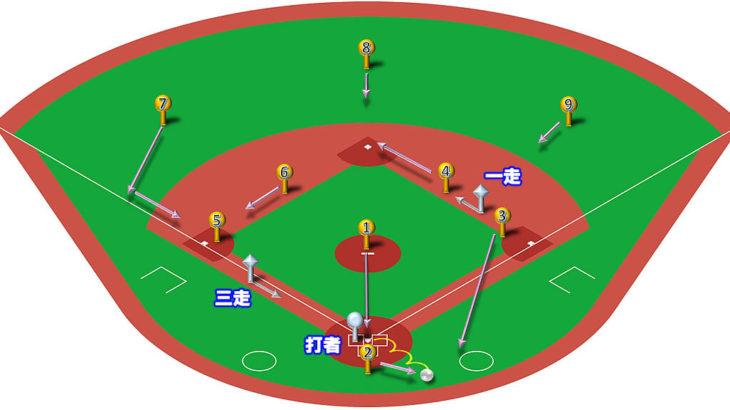 【ランナー1,3塁】暴投(捕逸)のベースカバーと各ポジションのカバーリング動作