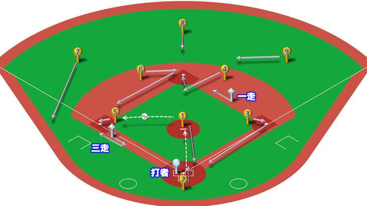 【ランナー1,3塁】ダブルスチール(ピッチャーカット)のベースカバーと各ポジションのカバーリング動作