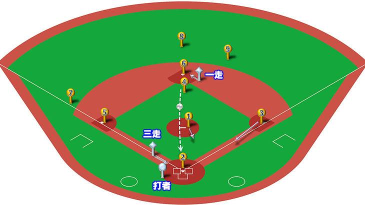 【ランナー1,3塁】ダブルスチール(セカンドカット→本塁送球)のベースカバーと各ポジションのカバーリング動作