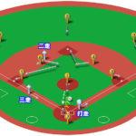 【ランナー2,3塁】ピッチャーゴロ(前進守備)の処理と各ポジションのカバーリング動作