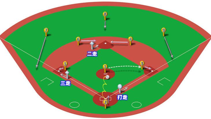 【ランナー2,3塁】ピッチャーゴロ(中間守備)の処理と各ポジションのカバーリング動作