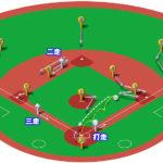 【ランナー2,3塁】ファーストゴロ(前進守備)の処理と各ポジションのカバーリング動作